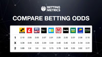 Information about Betting Odds 2