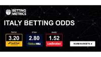 Trust the Betting Odds 5
